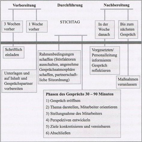 Kompetenzprofil Bankkaufmann Pdf Kostenfreier Download
